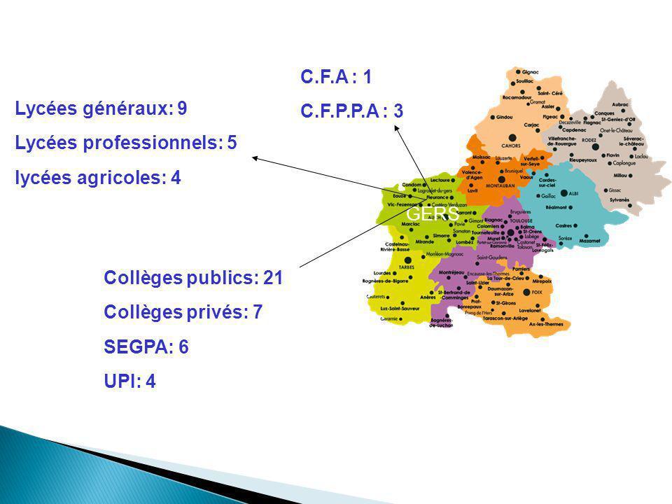 GERS Lycées généraux: 9 Lycées professionnels: 5 lycées agricoles: 4 C.F.A : 1 C.F.P.P.A : 3 Collèges publics: 21 Collèges privés: 7 SEGPA: 6 UPI: 4
