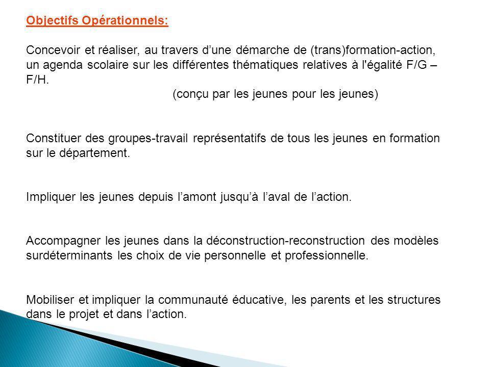 Objectifs Opérationnels: Concevoir et réaliser, au travers dune démarche de (trans)formation-action, un agenda scolaire sur les différentes thématique