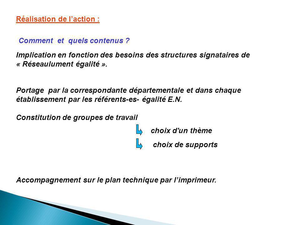 Portage par la correspondante départementale et dans chaque établissement par les référents-es- égalité E.N. Constitution de groupes de travail choix