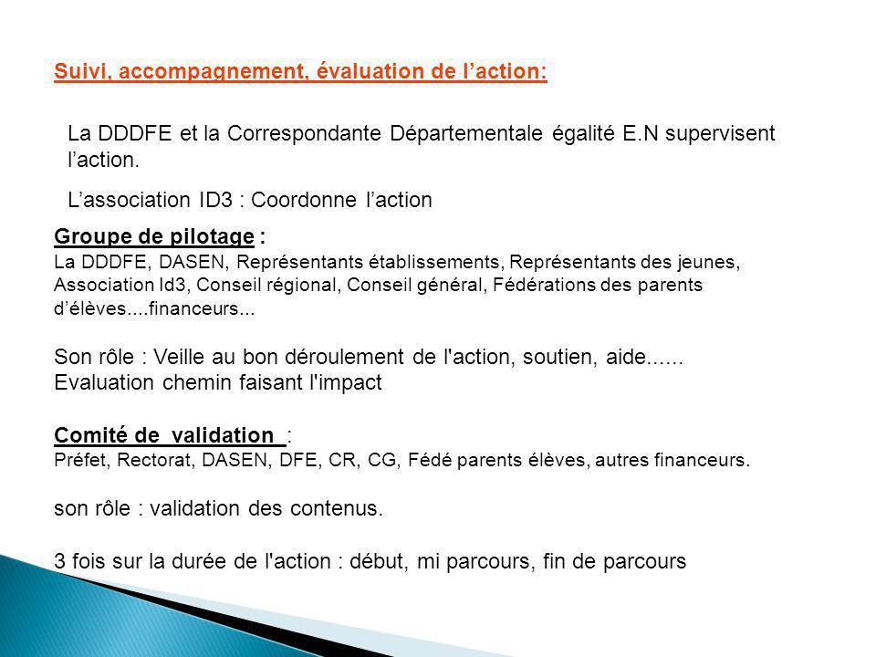 Groupe de pilotage : La DDDFE, DASEN, Représentants établissements, Représentants des jeunes, Association Id3, Conseil régional, Conseil général, Fédé