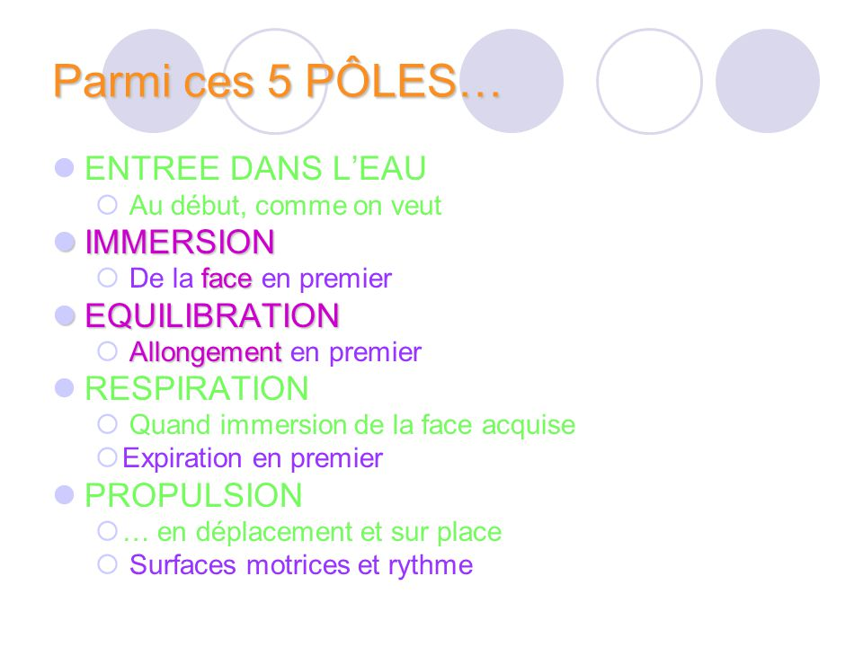 Parmi ces 5 PÔLES… ENTREE DANS LEAU Au début, comme on veut IMMERSION IMMERSION face De la face en premier EQUILIBRATION EQUILIBRATION Allongement Allongement en premier RESPIRATION Quand immersion de la face acquise Expiration en premier PROPULSION … en déplacement et sur place Surfaces motrices et rythme