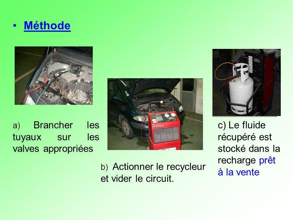 Méthode a) Brancher les tuyaux sur les valves appropriées b) Actionner le recycleur et vider le circuit. c) Le fluide récupéré est stocké dans la rech