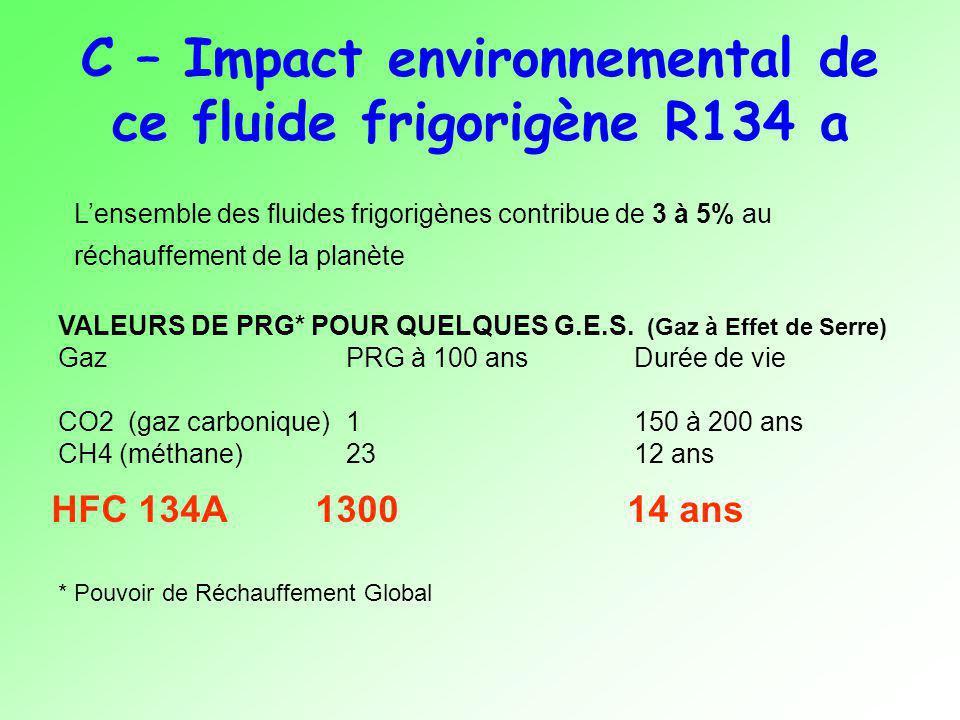 C – Impact environnemental de ce fluide frigorigène R134 a VALEURS DE PRG* POUR QUELQUES G.E.S. (Gaz à Effet de Serre) Gaz PRG à 100 ans Durée de vie