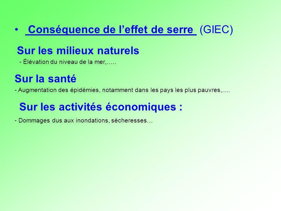 Conséquence de leffet de serre (GIEC) Sur les milieux naturels Sur la santé - Augmentation des épidémies, notamment dans les pays les plus pauvres,….