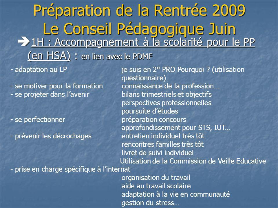 Préparation de la Rentrée 2009 Le Conseil Pédagogique Juin 1H : Accompagnement à la scolarité pour le PP (en HSA) : en lien avec le PDMF 1H : Accompagnement à la scolarité pour le PP (en HSA) : en lien avec le PDMF - adaptation au LPje suis en 2° PRO Pourquoi .