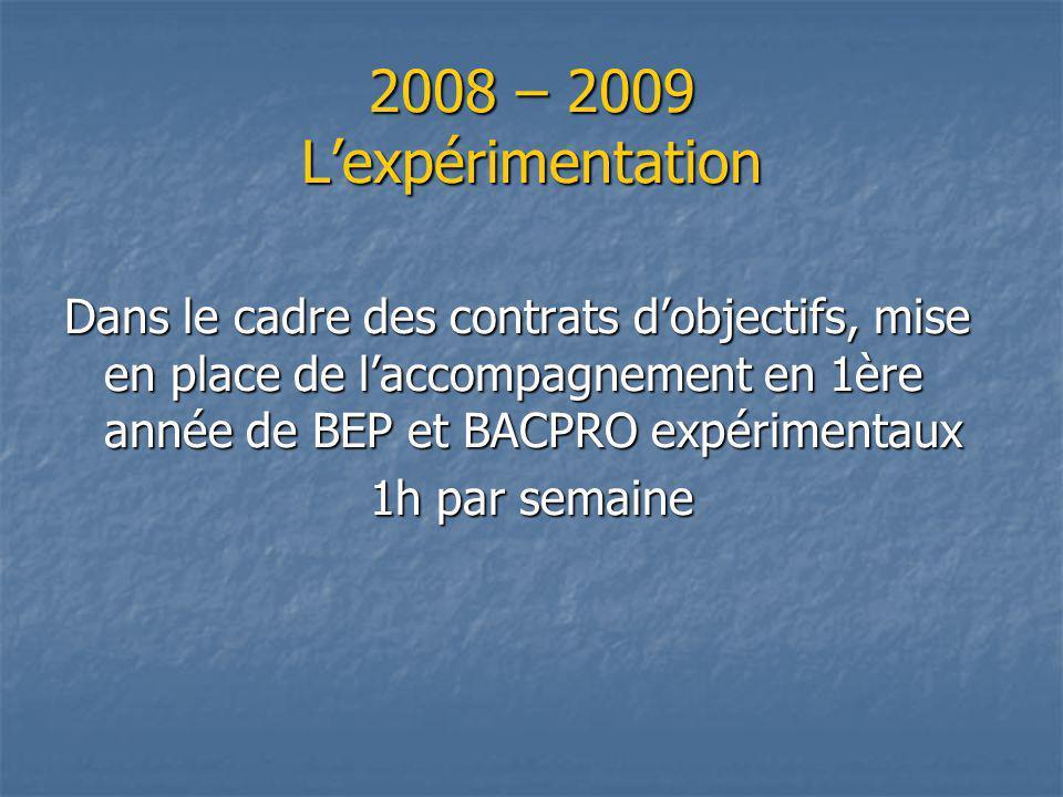 2008 – 2009 Lexpérimentation Dans le cadre des contrats dobjectifs, mise en place de laccompagnement en 1ère année de BEP et BACPRO expérimentaux 1h par semaine