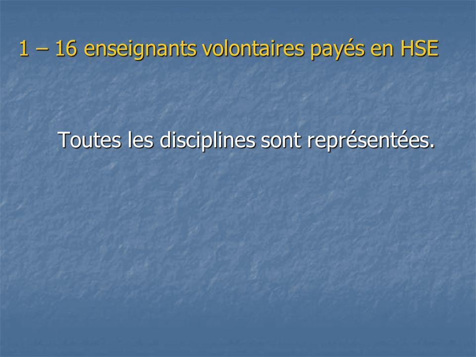 1 – 16 enseignants volontaires payés en HSE Toutes les disciplines sont représentées.