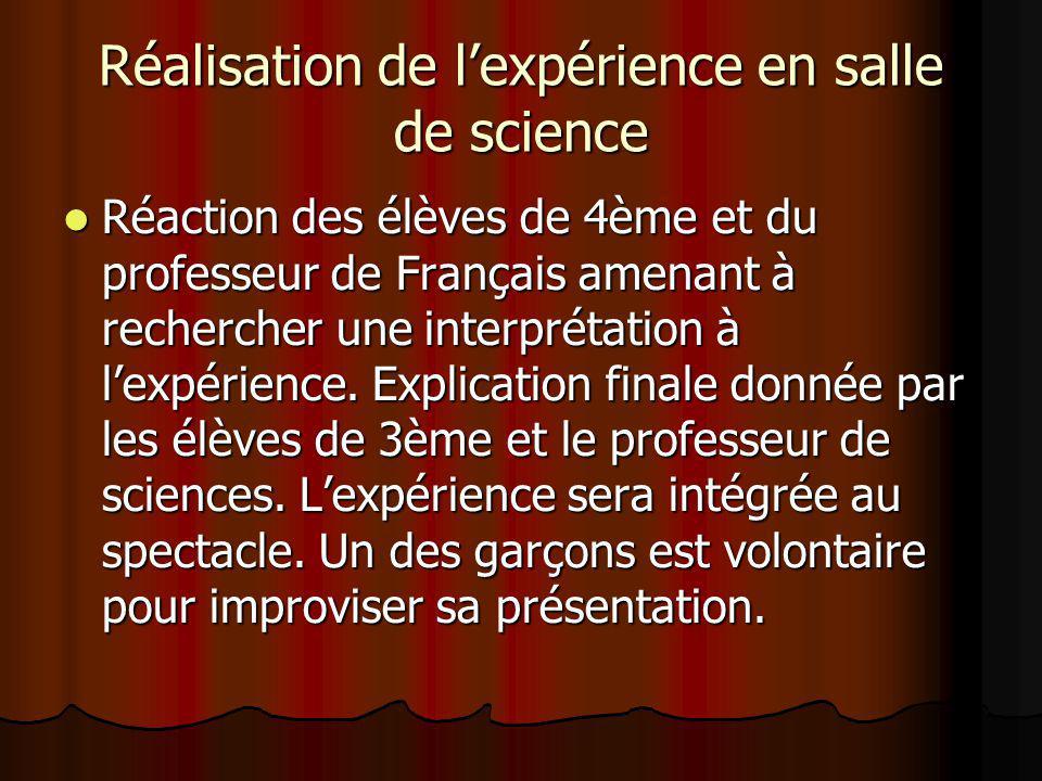 Réalisation de lexpérience en salle de science Réaction des élèves de 4ème et du professeur de Français amenant à rechercher une interprétation à lexp