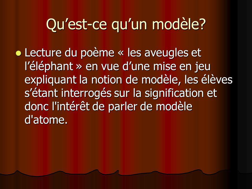 Quest-ce quun modèle? Lecture du poème « les aveugles et léléphant » en vue dune mise en jeu expliquant la notion de modèle, les élèves sétant interro