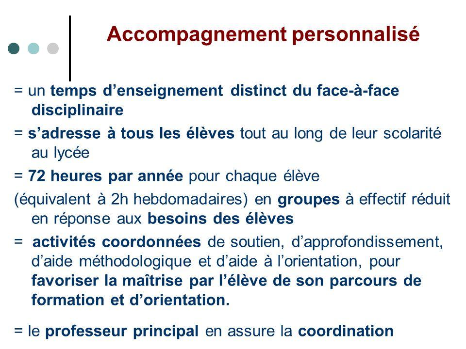Accompagnement personnalisé = un temps denseignement distinct du face-à-face disciplinaire = sadresse à tous les élèves tout au long de leur scolarité