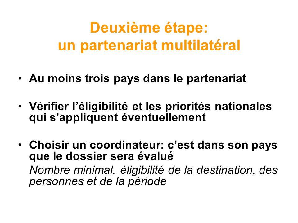 Deuxième étape: un partenariat multilatéral Au moins trois pays dans le partenariat Vérifier léligibilité et les priorités nationales qui sappliquent