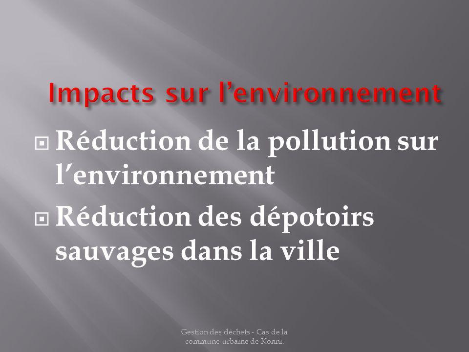 Réduction de la pollution sur lenvironnement Réduction des dépotoirs sauvages dans la ville Gestion des déchets - Cas de la commune urbaine de Konni.