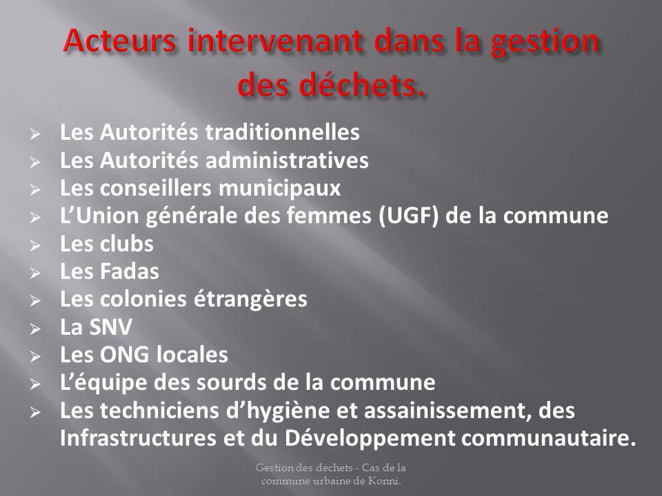 Les Autorités traditionnelles Les Autorités administratives Les conseillers municipaux LUnion générale des femmes (UGF) de la commune Les clubs Les Fa
