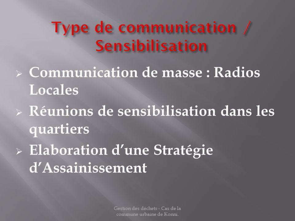 Communication de masse : Radios Locales Réunions de sensibilisation dans les quartiers Elaboration dune Stratégie dAssainissement Gestion des déchets