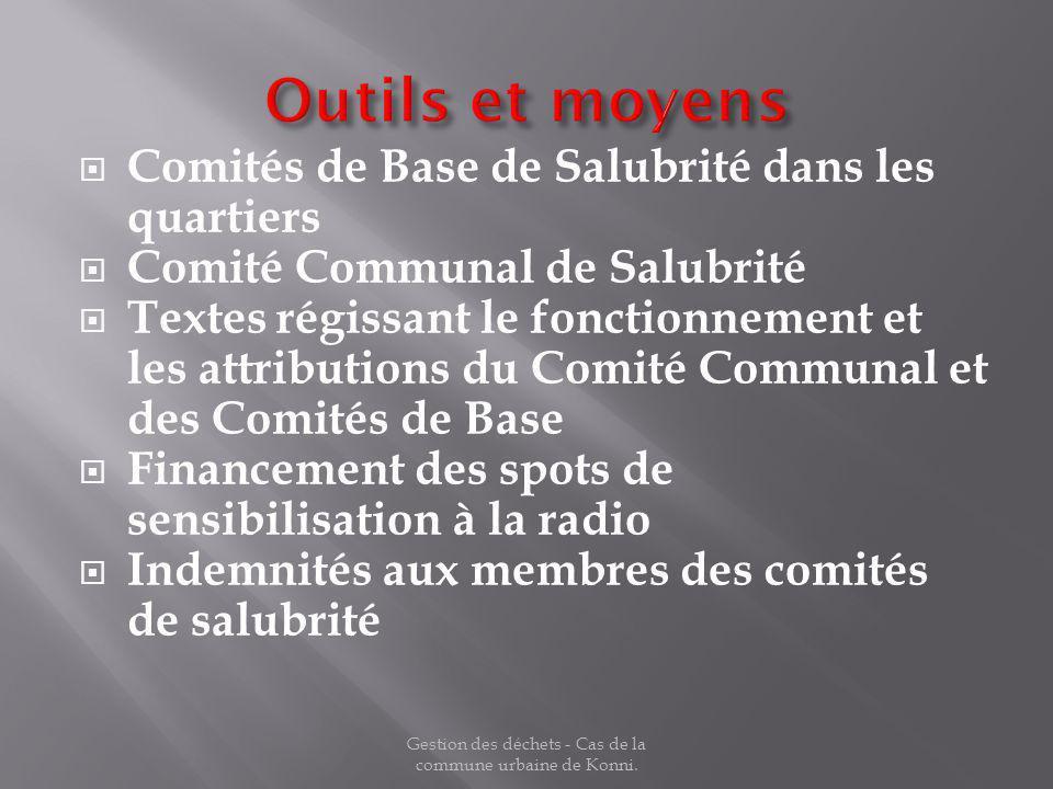 Comités de Base de Salubrité dans les quartiers Comité Communal de Salubrité Textes régissant le fonctionnement et les attributions du Comité Communal