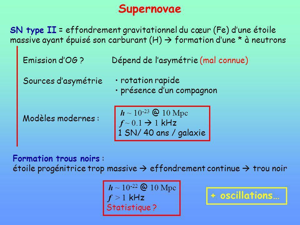 Supernovae SN type II = effondrement gravitationnel du cœur (Fe) dune étoile massive ayant épuisé son carburant (H) formation dune * à neutrons Emissi