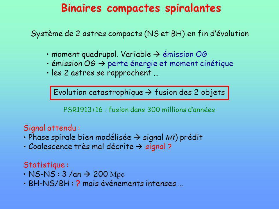 Binaires compactes spiralantes Système de 2 astres compacts (NS et BH) en fin dévolution moment quadrupol. Variable émission OG émission OG perte éner