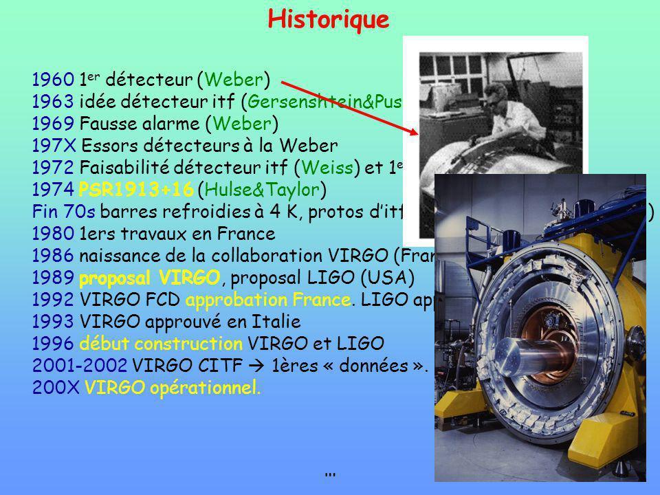 Historique 1960 1 er détecteur (Weber) 1963 idée détecteur itf (Gersenshtein&Pustovoit, Weber) 1969 Fausse alarme (Weber) 197X Essors détecteurs à la Weber 1972 Faisabilité détecteur itf (Weiss) et 1 er proto (Forward) 1974 PSR1913+16 (Hulse&Taylor) Fin 70s barres refroidies à 4 K, protos ditf (Glasgow, Garching, Caltech) 1980 1ers travaux en France 1986 naissance de la collaboration VIRGO (France+Italie) 1989 proposal VIRGO, proposal LIGO (USA) 1992 VIRGO FCD approbation France.