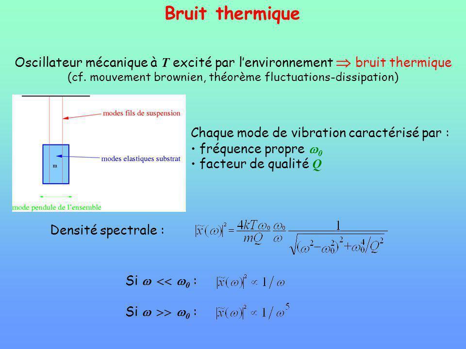 Bruit thermique Oscillateur mécanique à T excité par lenvironnement bruit thermique (cf. mouvement brownien, théorème fluctuations-dissipation) Chaque