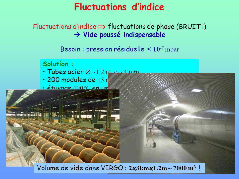 Solution : Tubes acier ~1.2 m, e ~ 4 mm. 200 modules de 15 m dans chaque bras étuvage 400 C en usine puis 150 C ( H 2 O ) sur site pompage : 10 statio