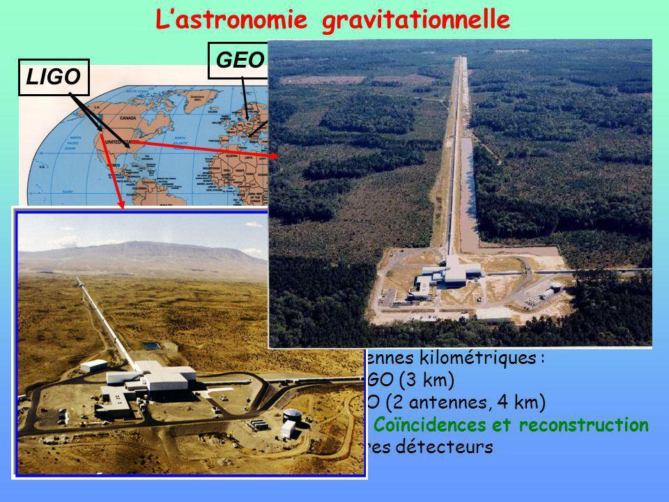 GEO TAMA AIGO VIRGO Lastronomie gravitationnelle 3 antennes kilométriques : VIRGO (3 km) LIGO (2 antennes, 4 km) Coïncidences et reconstruction + autres détecteurs LIGO