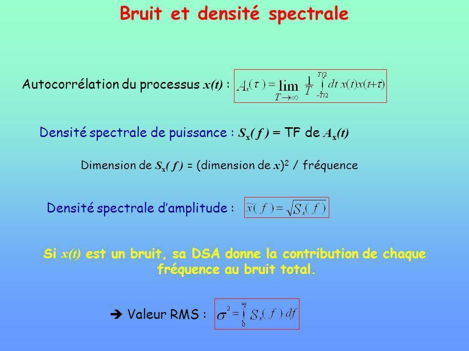 Bruit et densité spectrale Autocorrélation du processus x(t) : Densité spectrale de puissance : S x ( f ) = TF de A x (t) Dimension de S x ( f ) = (di