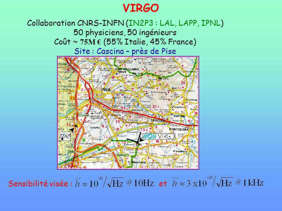 VIRGO Collaboration CNRS-INFN (IN2P3 : LAL, LAPP, IPNL) 50 physiciens, 50 ingénieurs Coût ~ 75M (55% Italie, 45% France) Site : Cascina – près de Pise Sensibilité visée :et