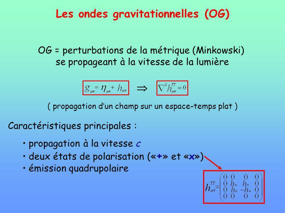 Les ondes gravitationnelles (OG) OG = perturbations de la métrique (Minkowski) se propageant à la vitesse de la lumière ( propagation dun champ sur un espace-temps plat ) Caractéristiques principales : propagation à la vitesse c deux états de polarisation (« + » et «x») émission quadrupolaire