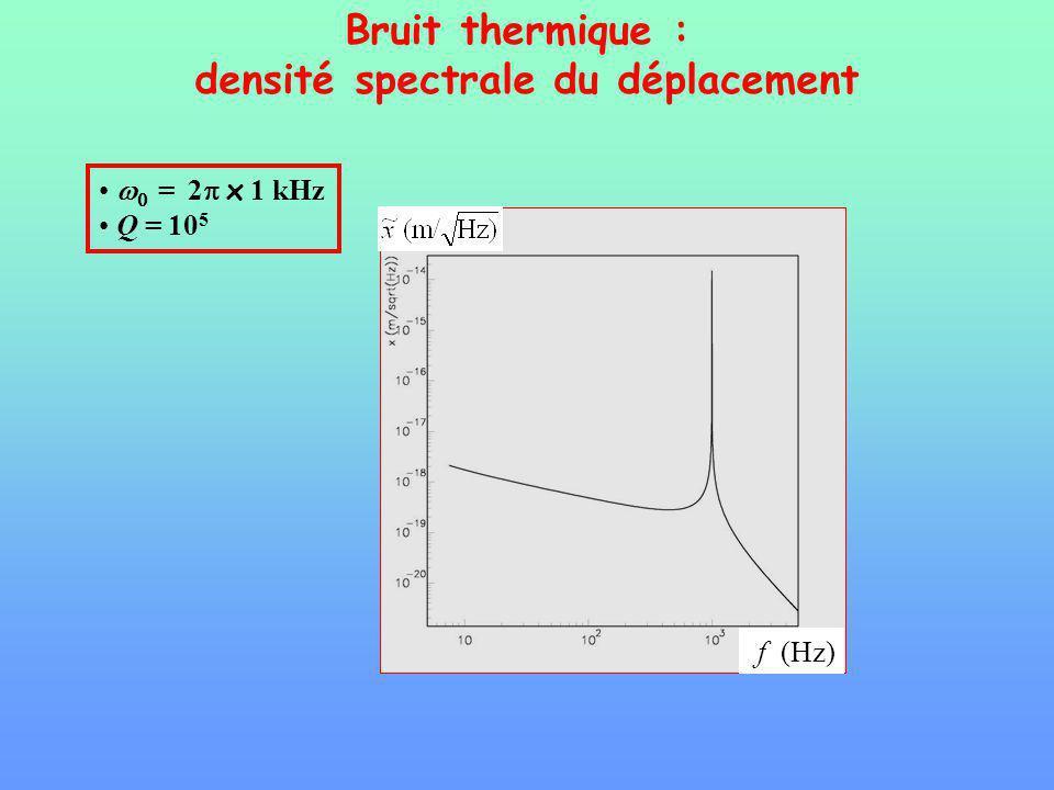 Bruit thermique : densité spectrale du déplacement = 2 x 1 kHz Q = 10 5 f (Hz)