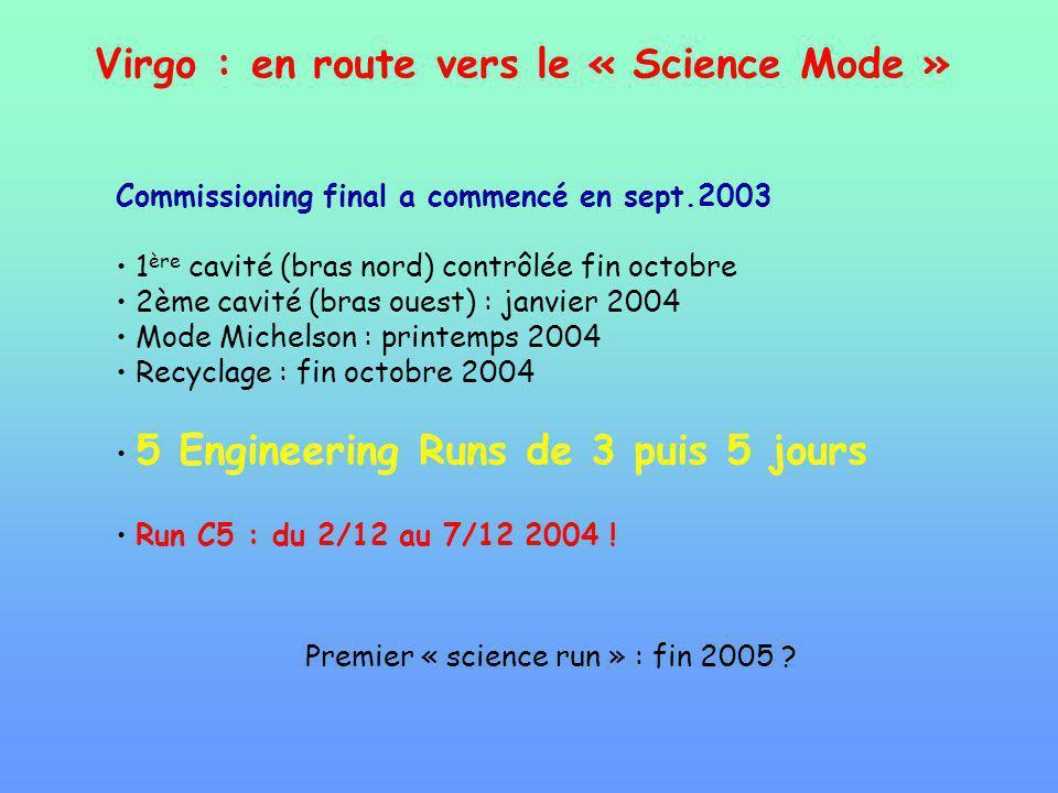 Virgo : en route vers le « Science Mode » Commissioning final a commencé en sept.2003 1 ère cavité (bras nord) contrôlée fin octobre 2ème cavité (bras ouest) : janvier 2004 Mode Michelson : printemps 2004 Recyclage : fin octobre 2004 5 Engineering Runs de 3 puis 5 jours Run C5 : du 2/12 au 7/12 2004 .