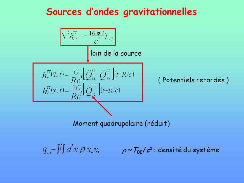 Impossibilité dune expérience de Hertz sourcedistance hP (W) Barreau dacier, 500 T, = 2 m L = 20 m, 5 tours/s 1 m 2 x 10 -34 10 -29 Bombe H, 1 mégatonne Asymétrie 10% 10 km 2 x 10 -39 10 -11 Supernova 10 M asymétrie 3%10 Mpc 10 -21 10 44 2 trous noirs 1 M en coalescence 10 Mpc 10 -20 10 50 Formule du quadrupole dEinstein : Facteur astronomiquement pénalisant .