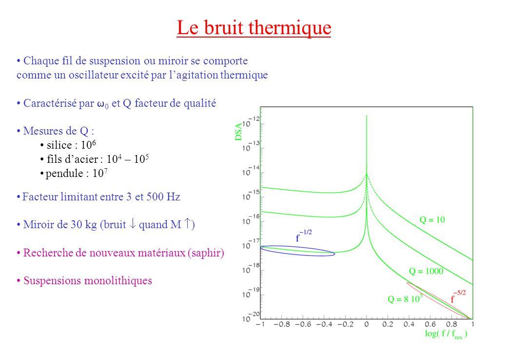 Le bruit thermique Chaque fil de suspension ou miroir se comporte comme un oscillateur excité par lagitation thermique Caractérisé par 0 et Q facteur
