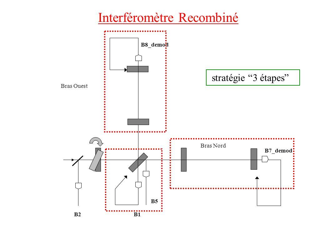 Interféromètre Recombiné B7_demod B8_demod Bras Nord Bras Ouest B5B5 B1B1B2B2 stratégie 3 étapes