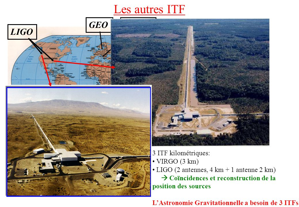 GEO TAMA AIGO VIRGO Les autres ITF 3 ITF kilométriques: VIRGO (3 km) LIGO (2 antennes, 4 km + 1 antenne 2 km) Coïncidences et reconstruction de la position des sources LAstronomie Gravitationnelle a besoin de 3 ITFs LIGO