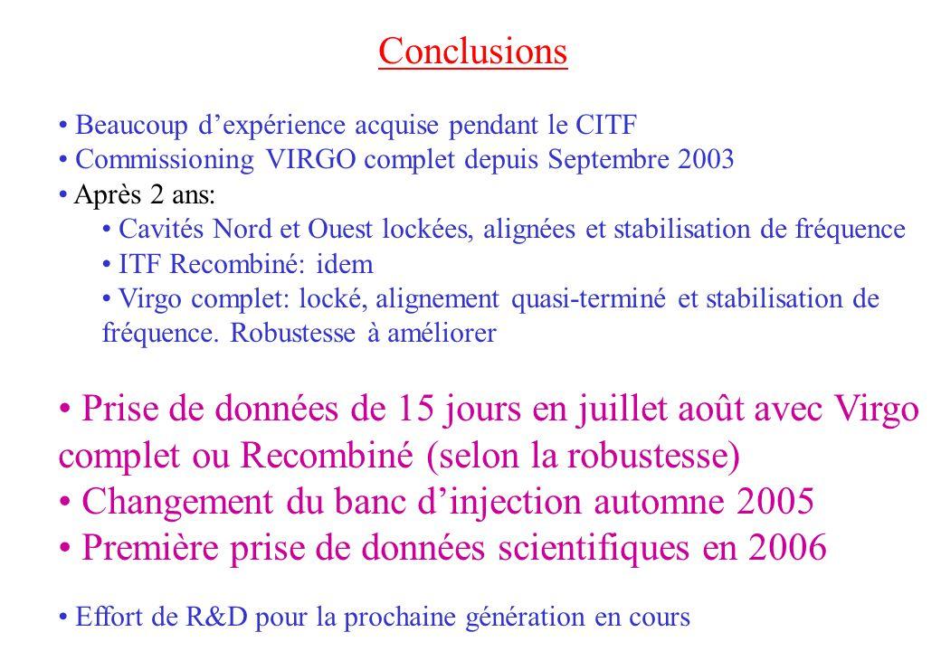 Conclusions Beaucoup dexpérience acquise pendant le CITF Commissioning VIRGO complet depuis Septembre 2003 Après 2 ans: Cavités Nord et Ouest lockées,
