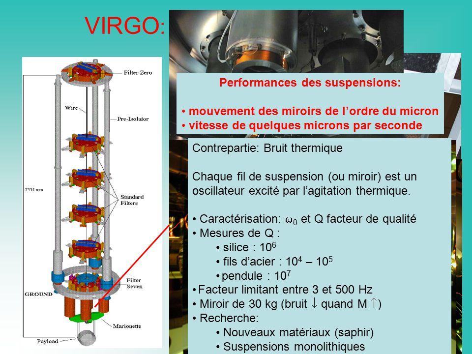VIRGO : suspension des miroirs Performances des suspensions: mouvement des miroirs de lordre du micron vitesse de quelques microns par seconde Contrep