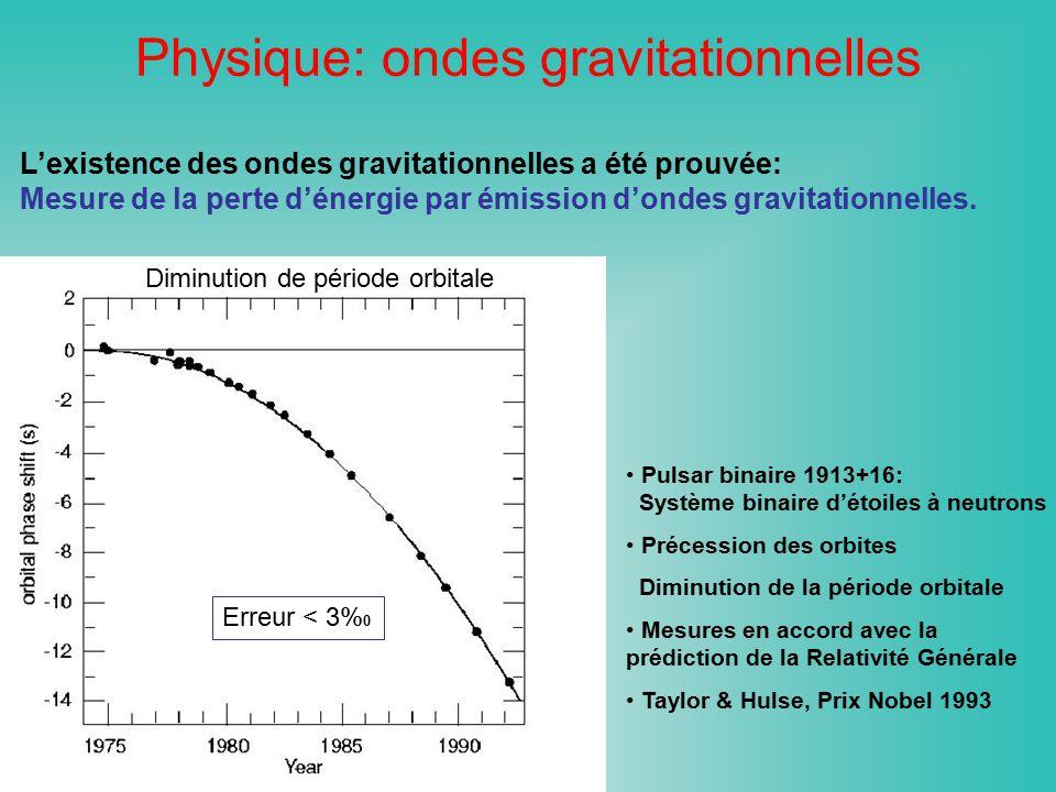 Lexistence des ondes gravitationnelles a été prouvée: Mesure de la perte dénergie par émission dondes gravitationnelles. Pulsar binaire 1913+16: Systè