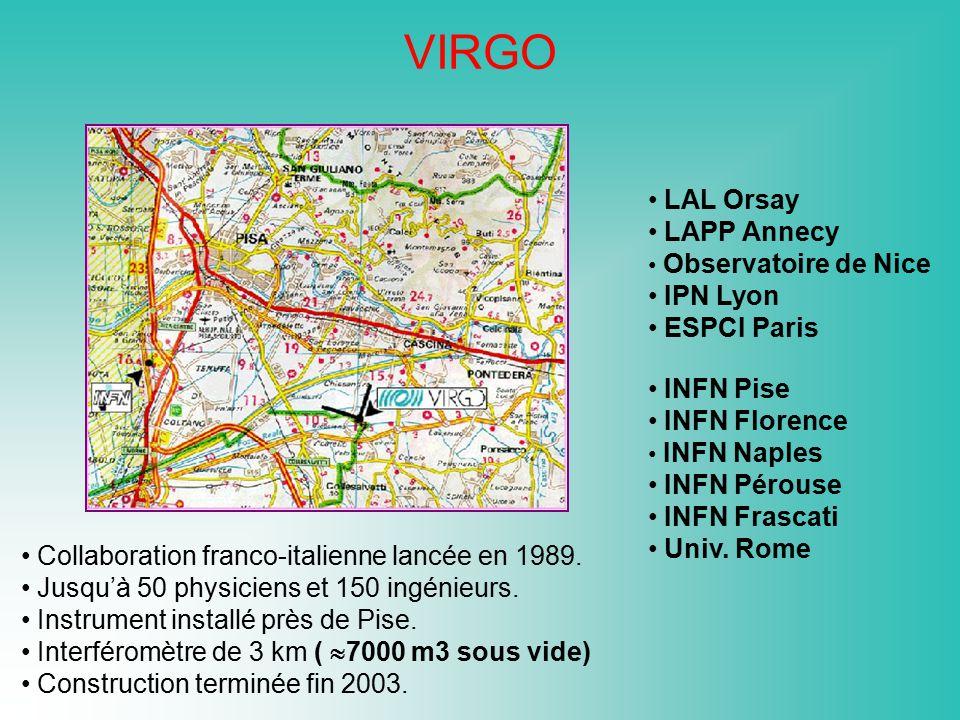 LAL Orsay LAPP Annecy Observatoire de Nice IPN Lyon ESPCI Paris INFN Pise INFN Florence INFN Naples INFN Pérouse INFN Frascati Univ. Rome Collaboratio