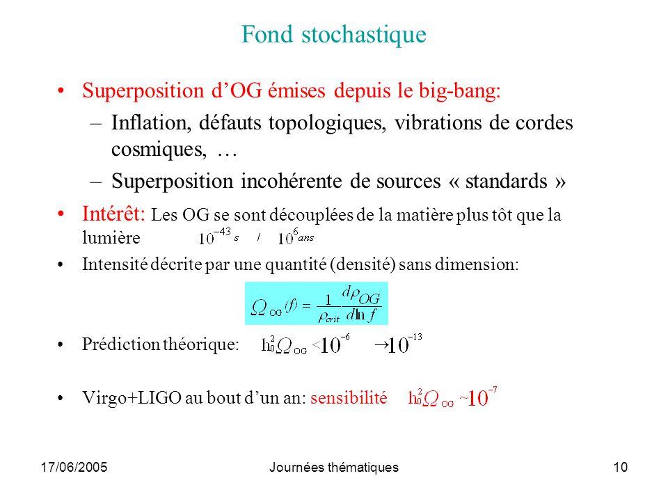17/06/2005Journées thématiques10 Fond stochastique Superposition dOG émises depuis le big-bang: –Inflation, défauts topologiques, vibrations de cordes
