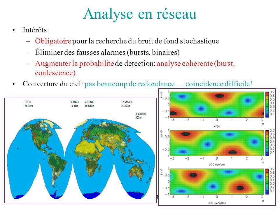 17/06/2005Journées thématiques11 Analyse en réseau Intérêts: –Obligatoire pour la recherche du bruit de fond stochastique –Éliminer des fausses alarme