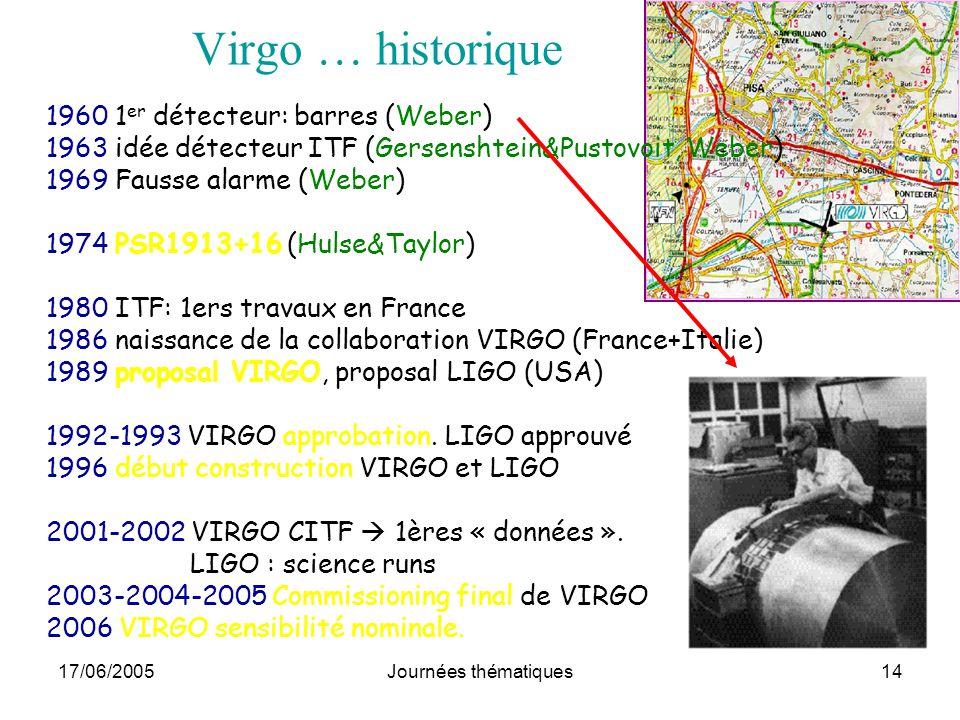 17/06/2005Journées thématiques14 Virgo … historique 1960 1 er détecteur: barres (Weber) 1963 idée détecteur ITF (Gersenshtein&Pustovoit, Weber) 1969 F