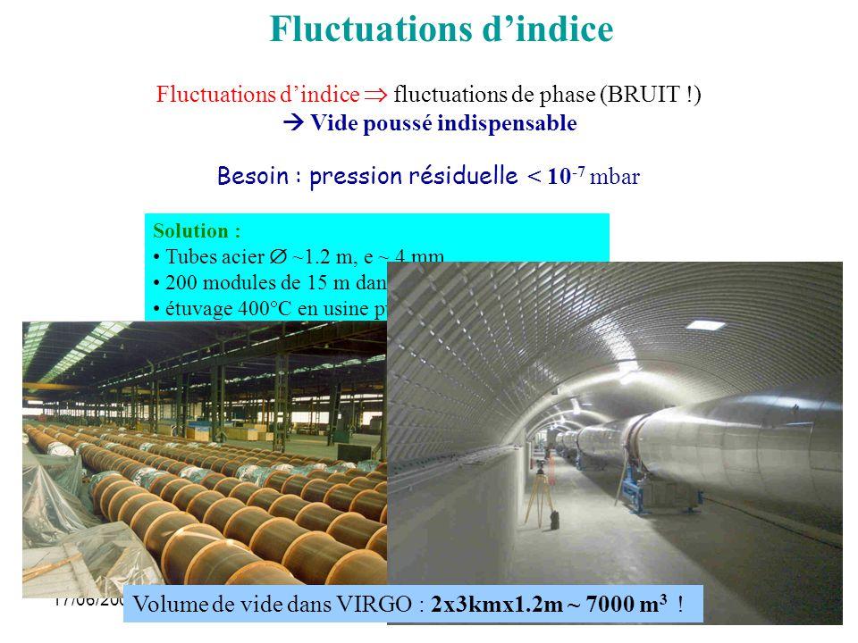 17/06/2005Journées thématiques26 Solution : Tubes acier ~1.2 m, e ~ 4 mm. 200 modules de 15 m dans chaque bras étuvage 400 C en usine puis 150 C (H 2