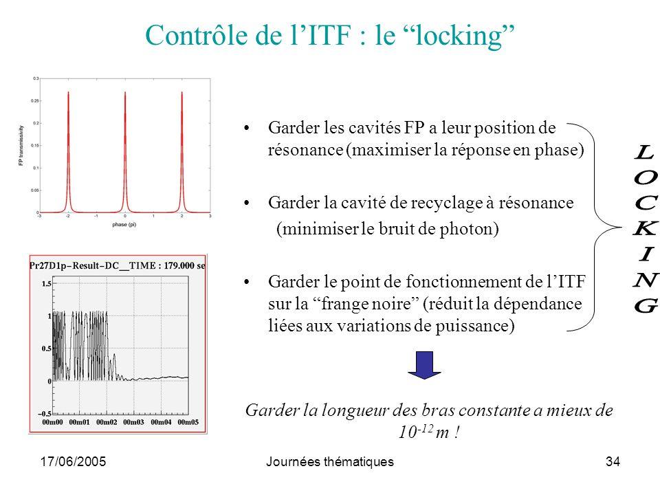 17/06/2005Journées thématiques34 Contrôle de lITF : le locking Garder les cavités FP a leur position de résonance (maximiser la réponse en phase) Gard