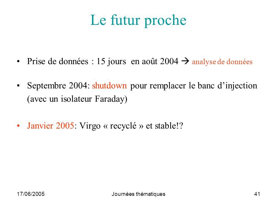 17/06/2005Journées thématiques41 Le futur proche Prise de données : 15 jours en août 2004 analyse de données Septembre 2004: shutdown pour remplacer l