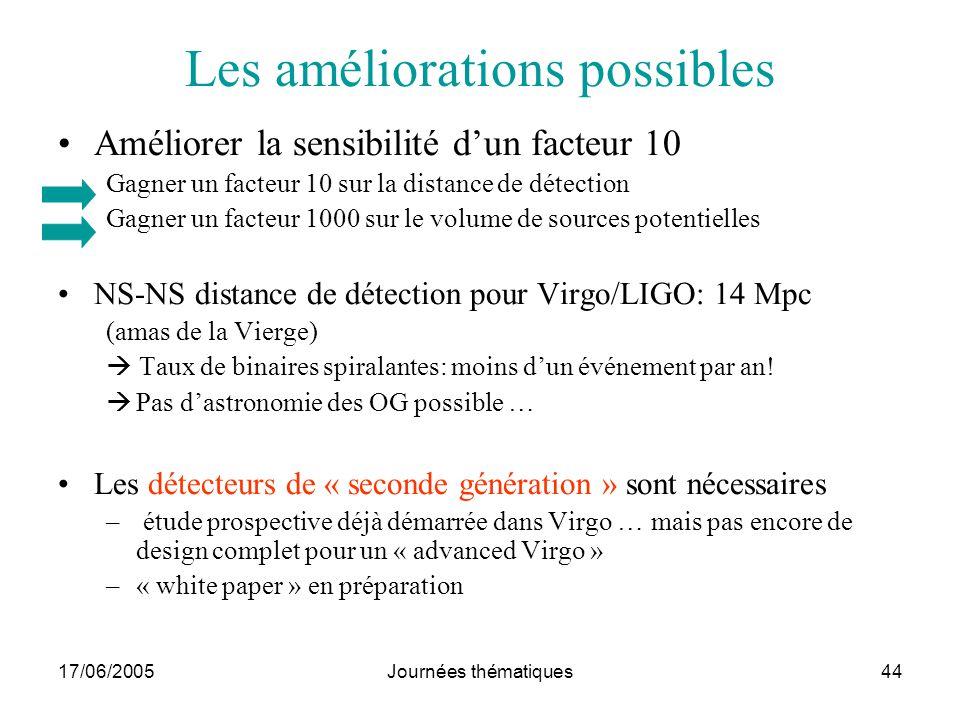 17/06/2005Journées thématiques44 Les améliorations possibles Améliorer la sensibilité dun facteur 10 Gagner un facteur 10 sur la distance de détection