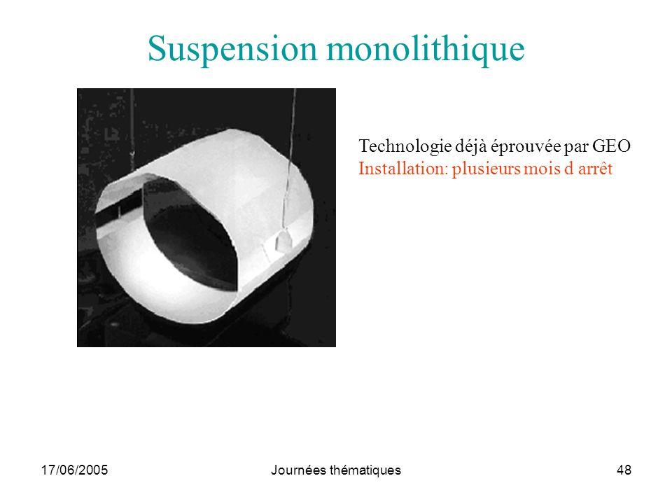 17/06/2005Journées thématiques48 Suspension monolithique Technologie déjà éprouvée par GEO Installation: plusieurs mois d arrêt