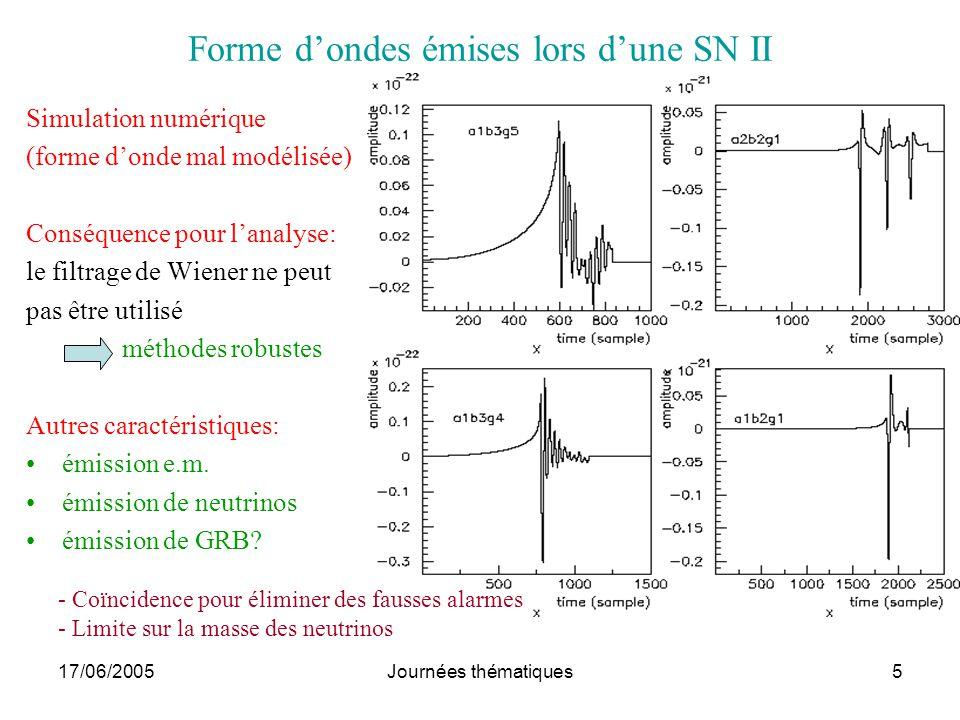 17/06/2005Journées thématiques6 Systèmes binaires Système de 2 astres compact en fin dévolution (NS-NS NS-BH BH-BH) moment quadripolaire variable émission OG émission OG perte énergie/moment cinétique les 2 astres se rapprochent … FUSION PSR1913+16 : fusion dans 300 millions dannées Forme donde des 3 phases: –Coalescence: bien connue (aux ordres post-newtonien.