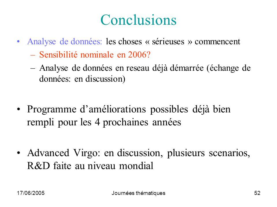 17/06/2005Journées thématiques52 Conclusions Analyse de données: les choses « sérieuses » commencent –Sensibilité nominale en 2006? –Analyse de donnée