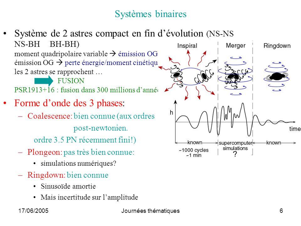 17/06/2005Journées thématiques7 Systèmes binaires: phase spirale Technique danalyse: filtrage de Wiener: -Corrélation des données avec un « patron » -Difficulté: entre 1000 jusquà plusieurs « patrons » h max ~10 -21 et f max ~ 1 kHz 2 étoiles à neutrons @ 10Mpc