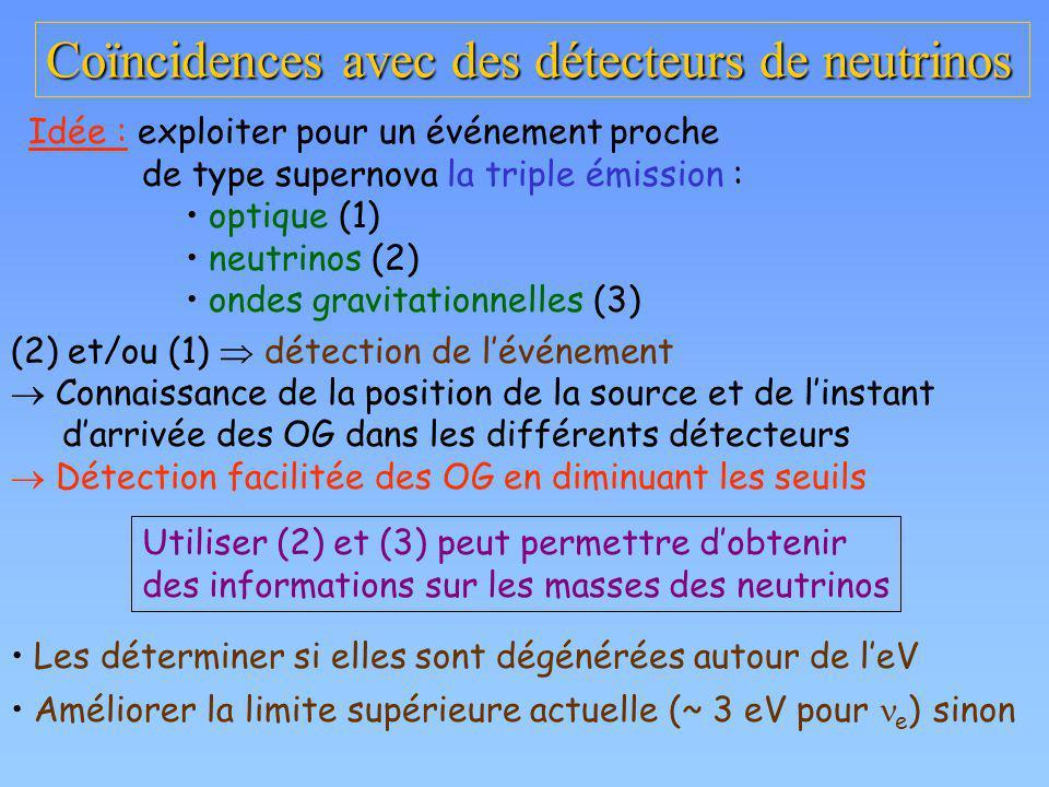 Coïncidences avec des détecteurs de neutrinos Idée : exploiter pour un événement proche de type supernova la triple émission : optique (1) neutrinos (